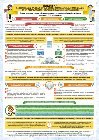 Инфографика - памятка родителям-02.jpg